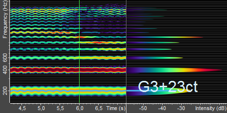 Spectrogram and Spectrum side-by-side