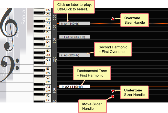 Main elements of Overtone Sliders
