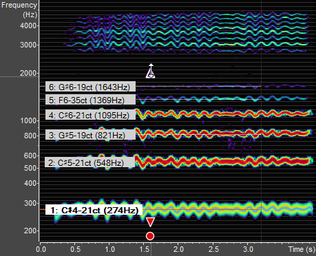 Adjusting the number of harmonics shown by the Overtone Slider