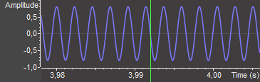 Fully zoomed-in Waveform as oscilloscope